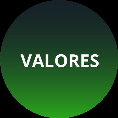 valores de inversur peru